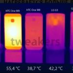 Критический нагрев нового смартфона HTC ONE M9