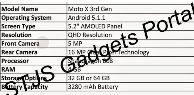 Motorola Moto X характеристики
