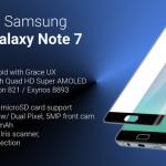 Все что надо знать про Samsung Galaxy Note 6 (или 7): цена, характеристики, дата выхода