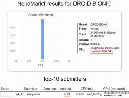 Verizon сделала Droid 2 доступным для публики