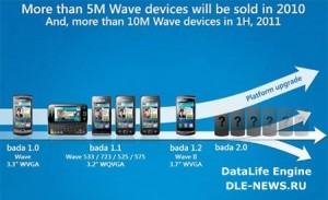 Революционный телефон Samsung Bada 2,0 - опрометчивый ход Самсунга