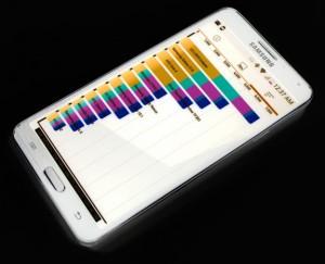 Samsung преднамеренно завышает результаты бенчмарков для GALAXY Note 3