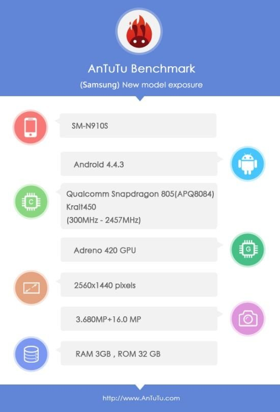 SAMSUNG GALAXY NOTE 4 характеристики