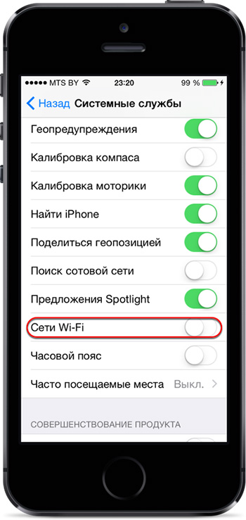 Сети Wi-Fi геолокация iphone 6