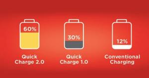 Samsung Galaxy S7 и Galaxy S7 edge поддерживают лишь Quick Charge 2.0 вместо 3.0