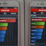 По тестам AnTuTu процессор Apple A9 занимает первое место