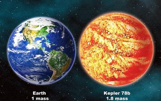 Самая похожая на Землю планета