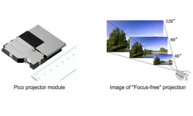 Лазерный пико-проектор от Sony
